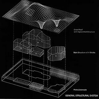 空間構造に見る構造合理主義の系...